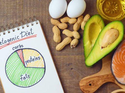 Keto 3DS Diet
